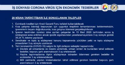 İş Dünyası Corona Virüs İçin Ekonomik Tedbirler