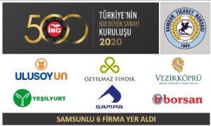6 Samsun Firması Türkiye'nin İlk 500 Büyük Sanayi Kuruluşu Listede Yer Alarak Samsunu Gururlandırdı...