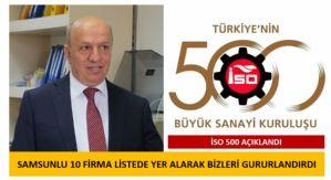 Samsunlu 10 Firma İkinci ISO 500 Listede Yer Alarak Bizleri Gururlandırdı...