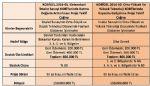 Kobigel-kobi Gelişim Destek Programı